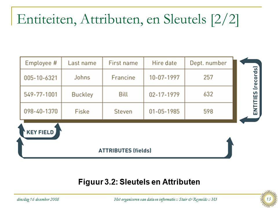 Entiteiten, Attributen, en Sleutels [2/2]